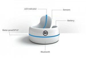 Just touch your thumb ring gadget of technology & communicate with different device