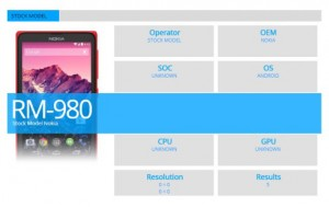 With 3-megapixel camera Nokia X reported new high definition Android Smartphone