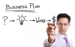 Format of perfect business plan