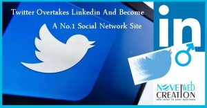 Twitter Overtakes LinkedIn and become a no.1 Social network Site