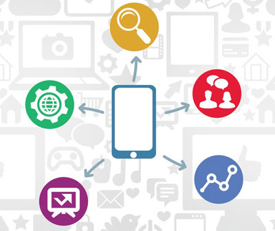 Tools of mobile marketing for business
