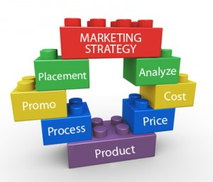 Success key to build your Advertisement plan effective