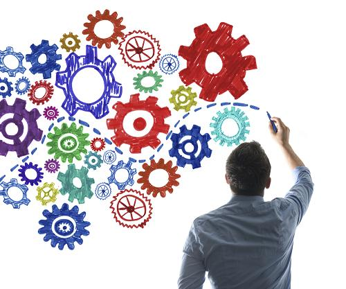 Changes in method of business process