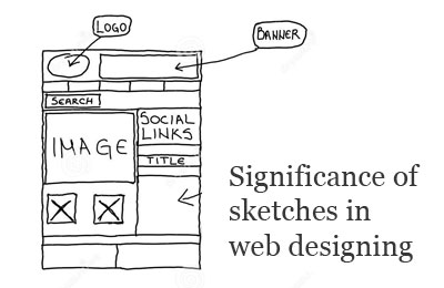 web designing sketches