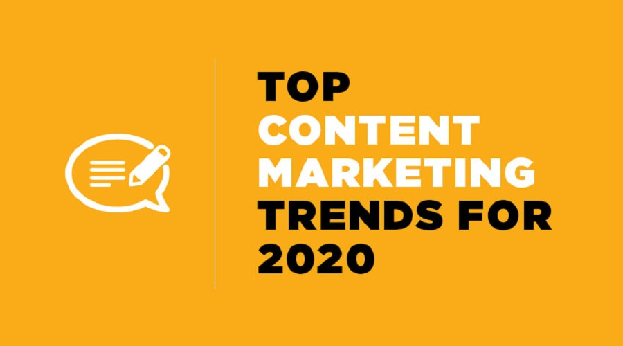 How to create Effective Content Marketing in 2020